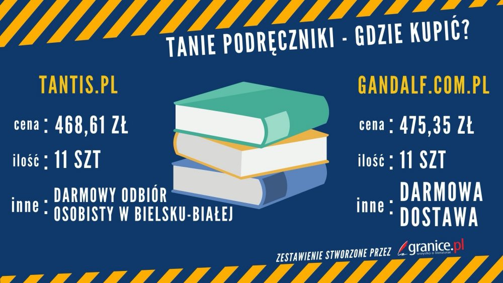 Tanie podreczniki tantis.pl
