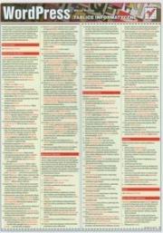 Ok�adka - Tablice informatyczne. WordPress