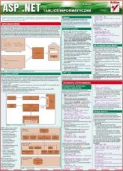 Ok�adka - Tablice informatyczne. ASP.NET